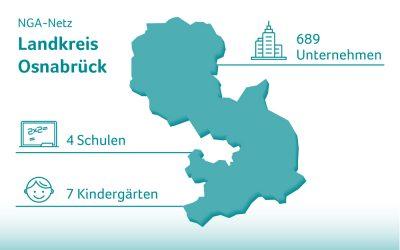 Breitbandausbau im Landkreis Osnabrück stärkt Wirtschaftsstandort Melle