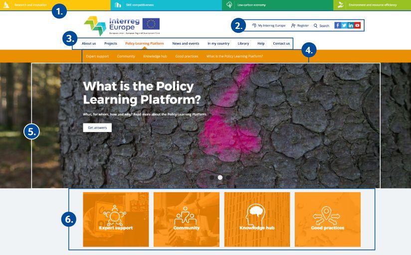 Informativer Leitfaden zur Policy Learning Platform von Interreg Europe erschienen